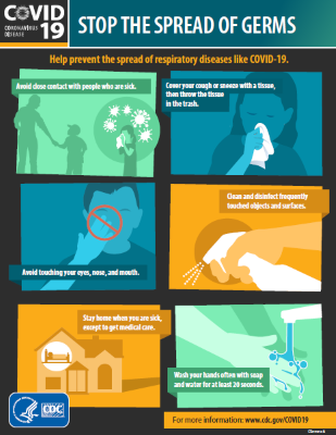 CDC Poster - Stop the Spread of Flu