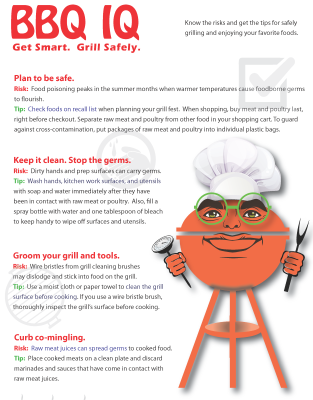 BBQ IQ - Grill Safety Tips